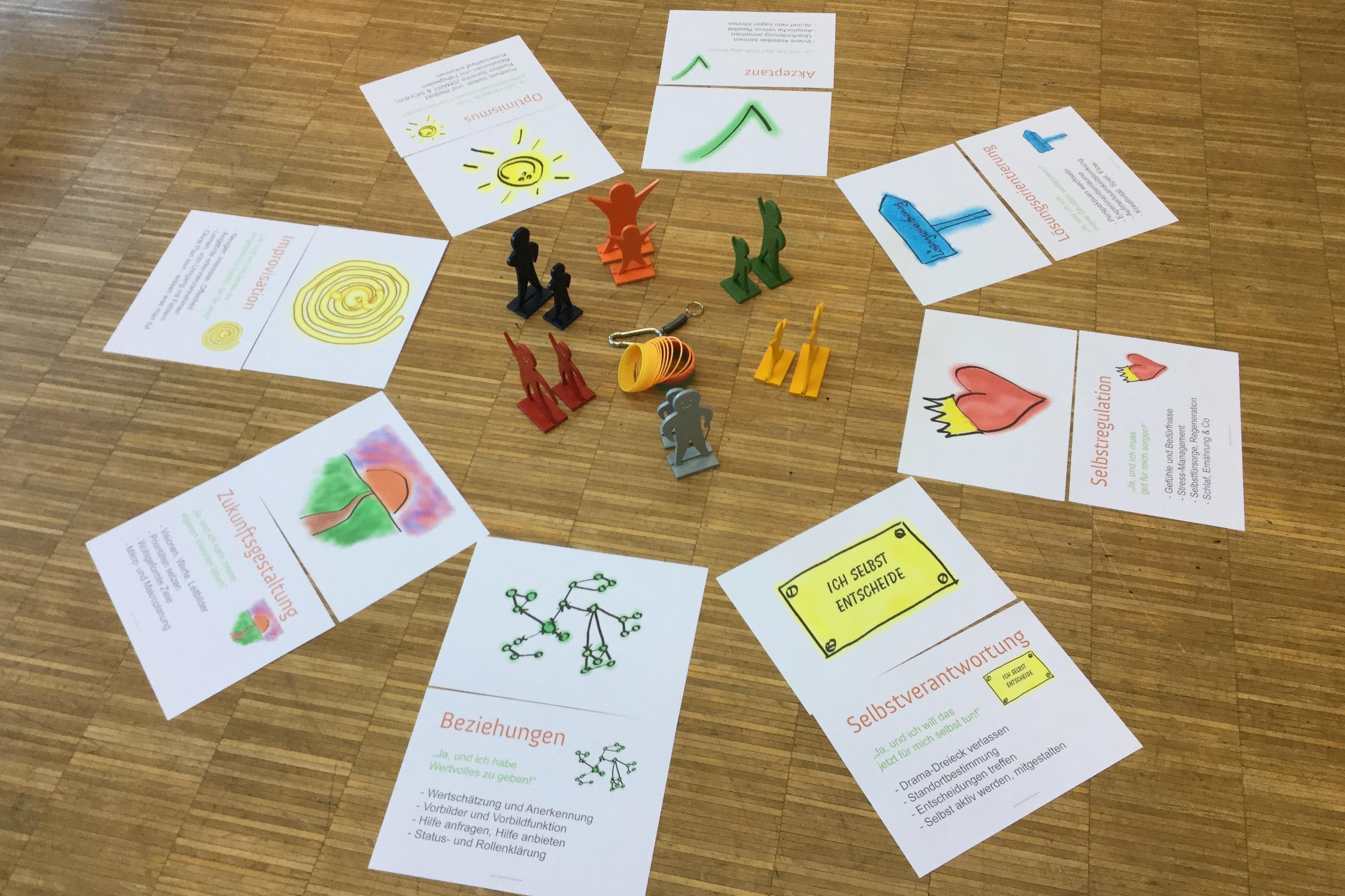 Resilienz-Zirkel-Training RZT Ausbildung