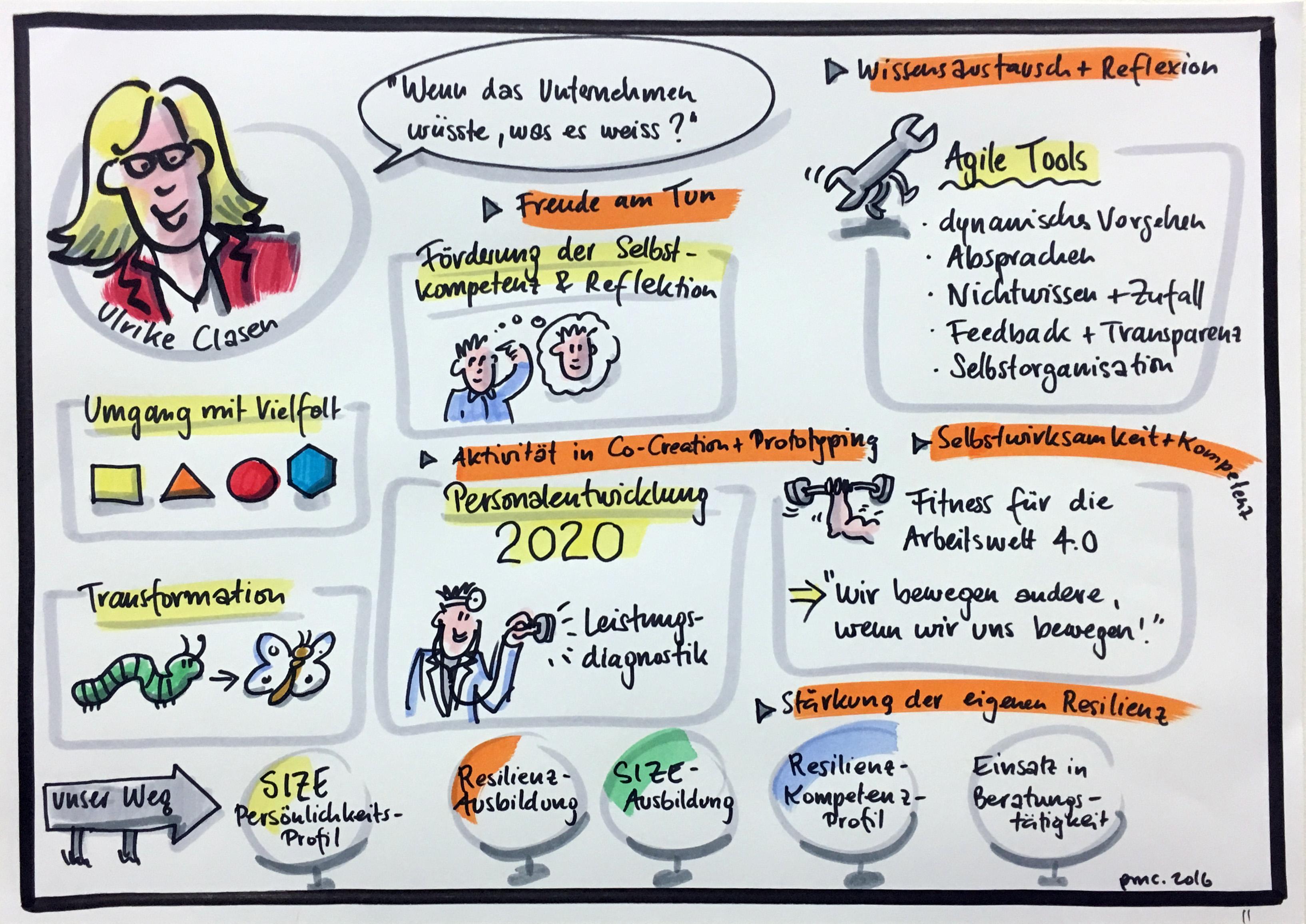 Agile Tools_Innovations-Symposium_2016_C10