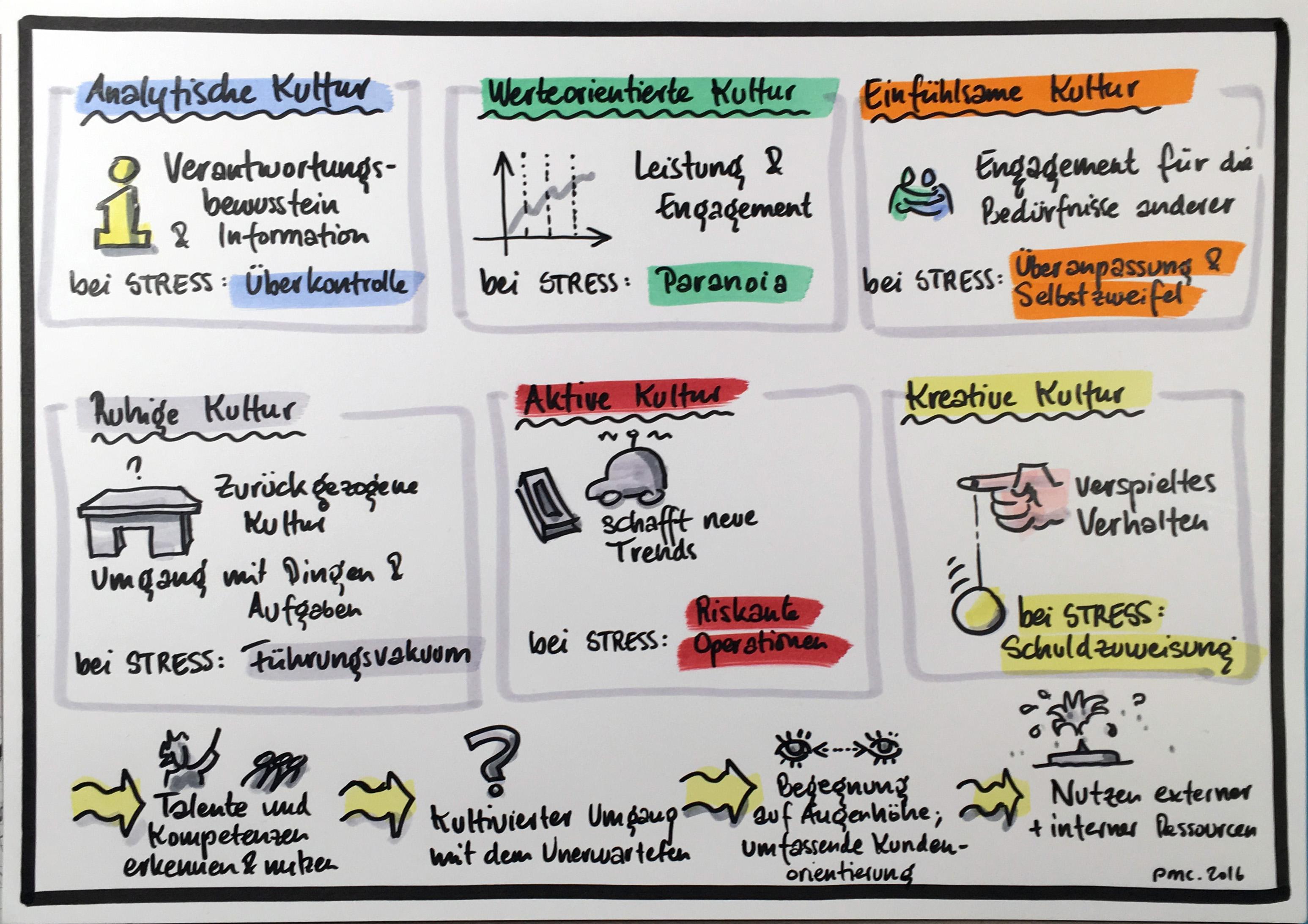 Agile Tools_Innovations-Symposium_2016_C11.2