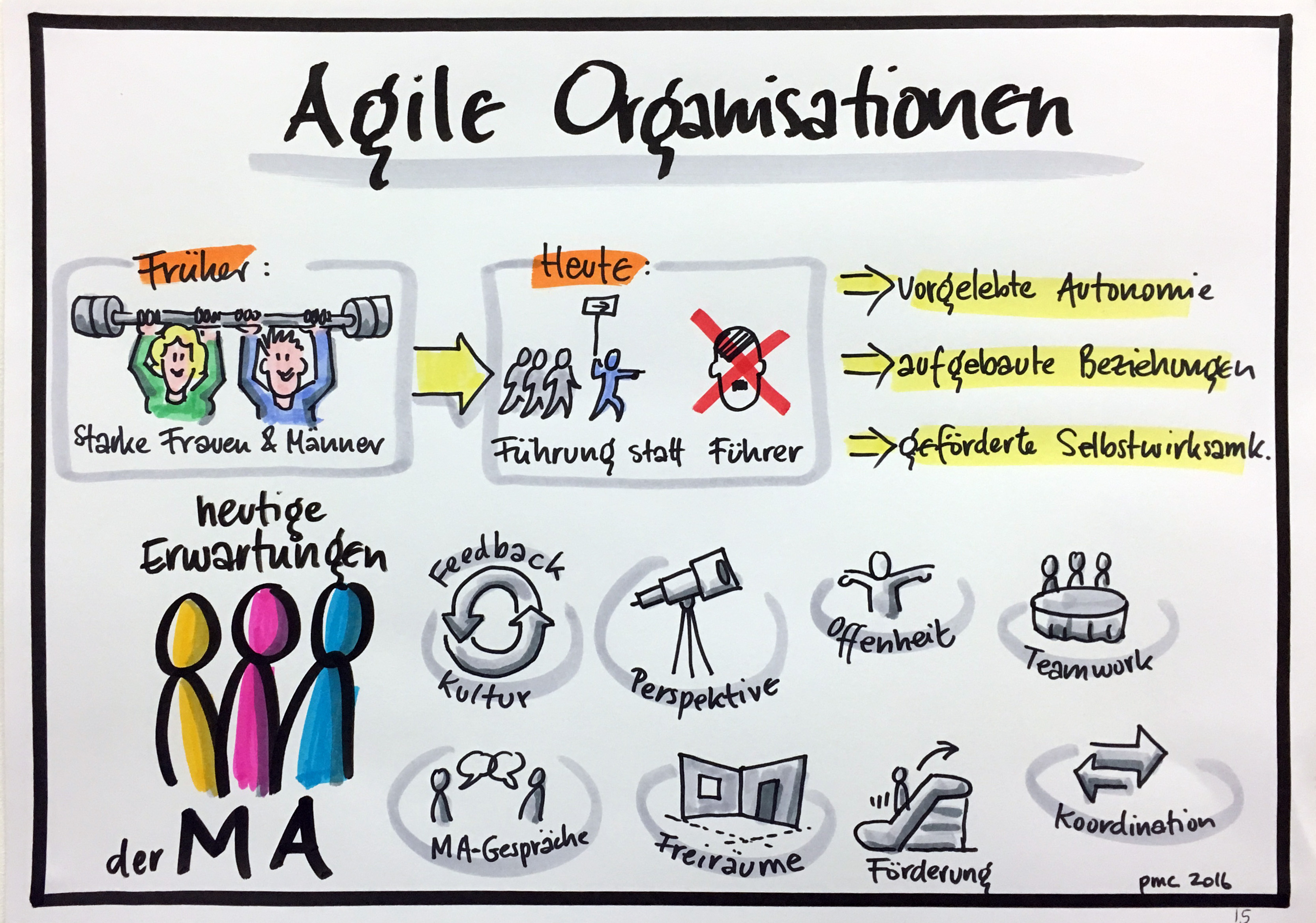 Agile Tools_Innovations-Symposium_2016_C12.1