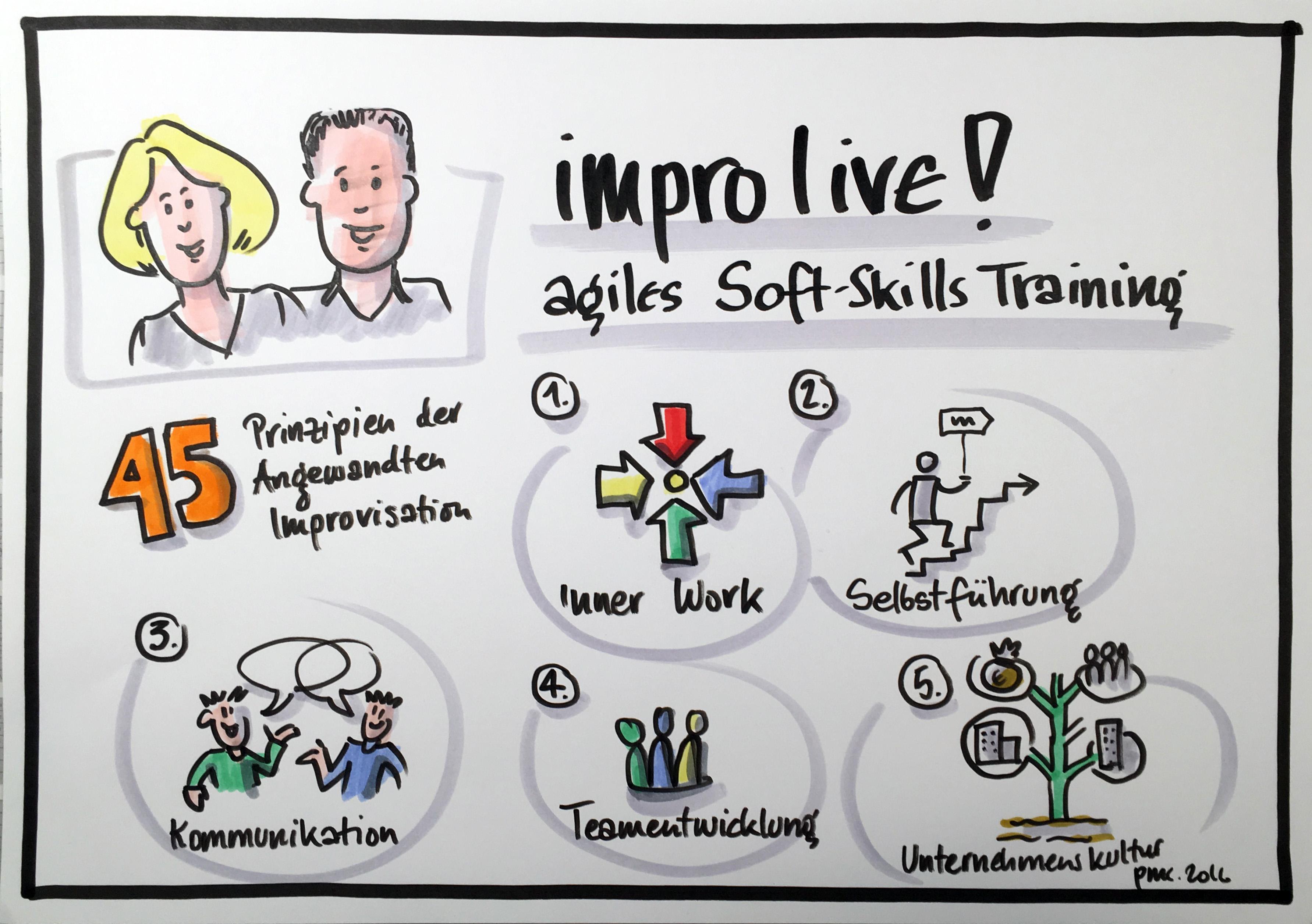Agile Tools_Innovations-Symposium_2016_C13.1