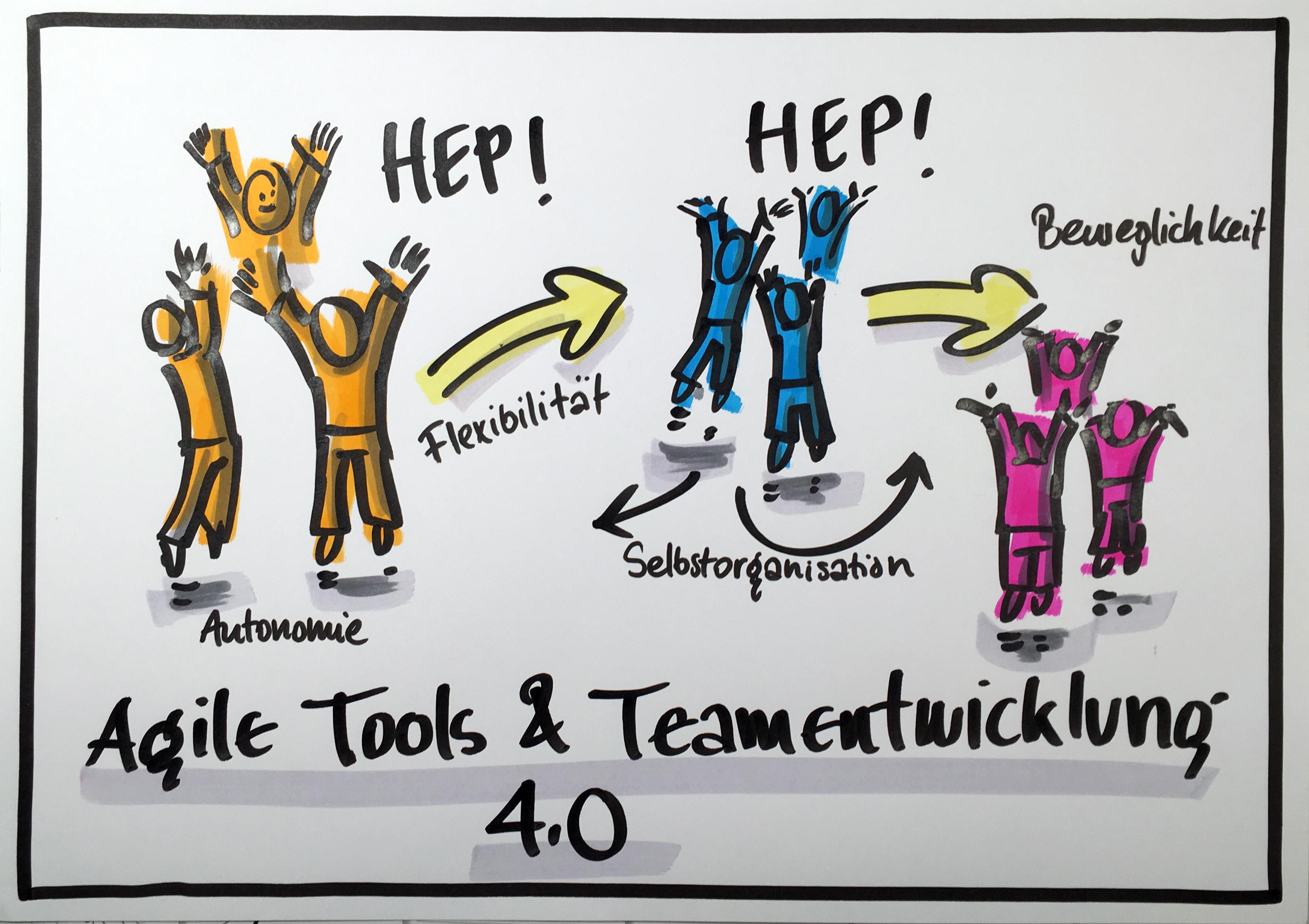 Agile Tools_Innovations-Symposium_2016_C17.4